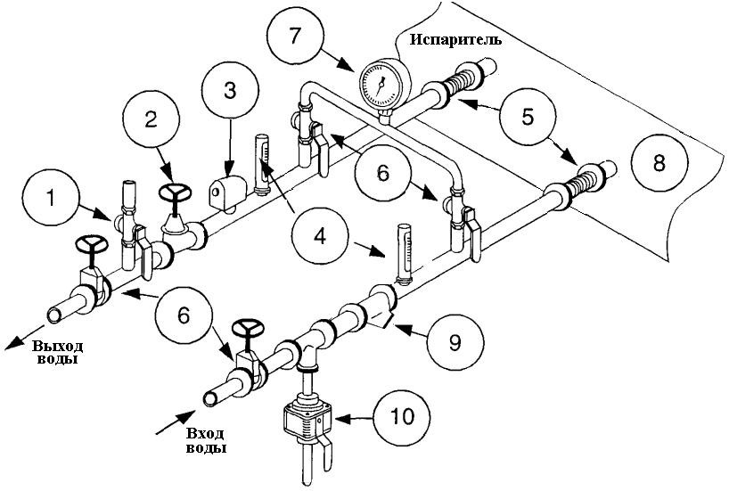 Принципиальная схема обвязки испарителя